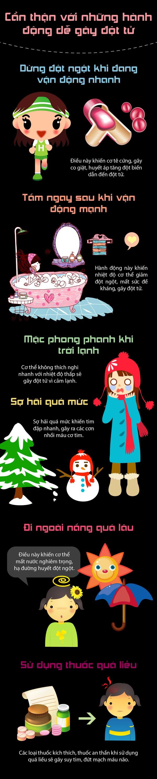 can-than-voi-nhung-hanh-dong-de-gay-dot-tu.jpg