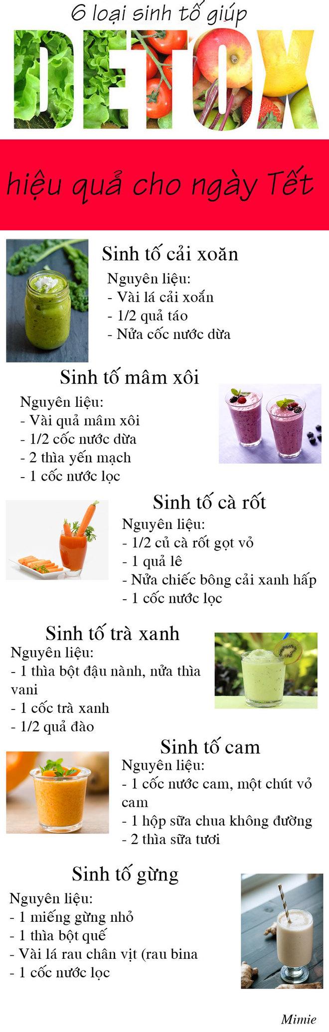 Bật mí những loại nước trái cây giúp bạn giảm béo detox