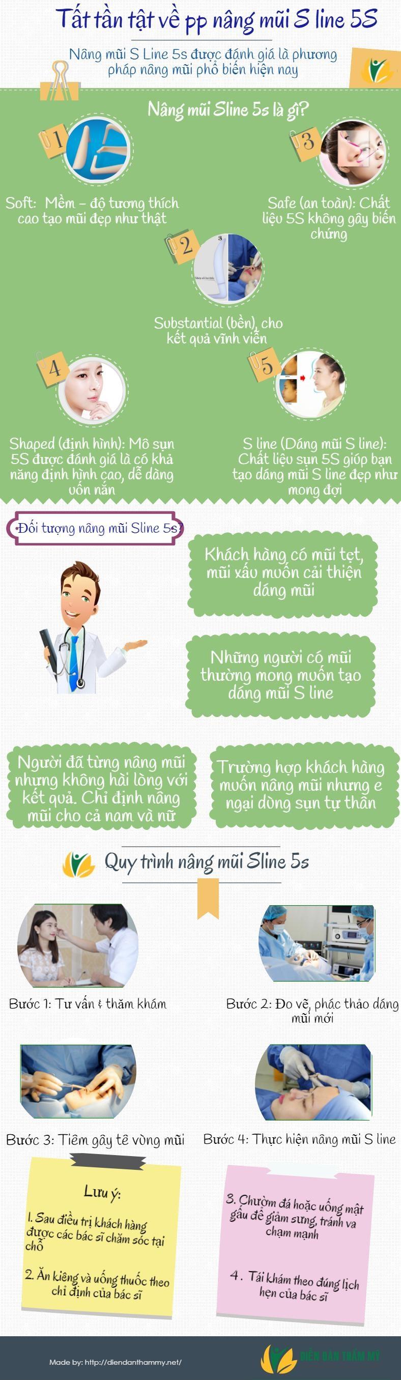 nang-mui-sline-5s.jpg