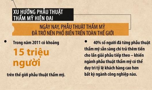 nguon-goc-kho-tin-cua-phau-thuat-tham-my-ngay-nay6.jpg