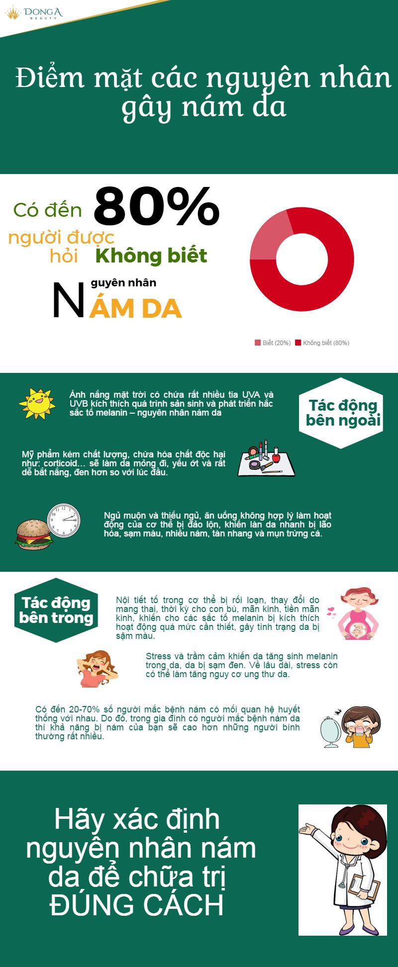 nguyen-nhan-nam-da.png