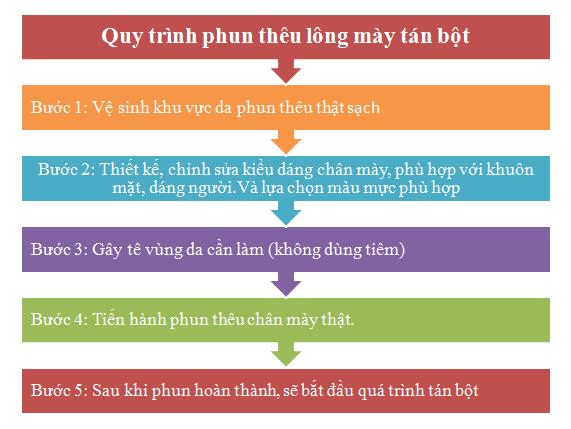 phun-theu-long-may-tan-bot-1