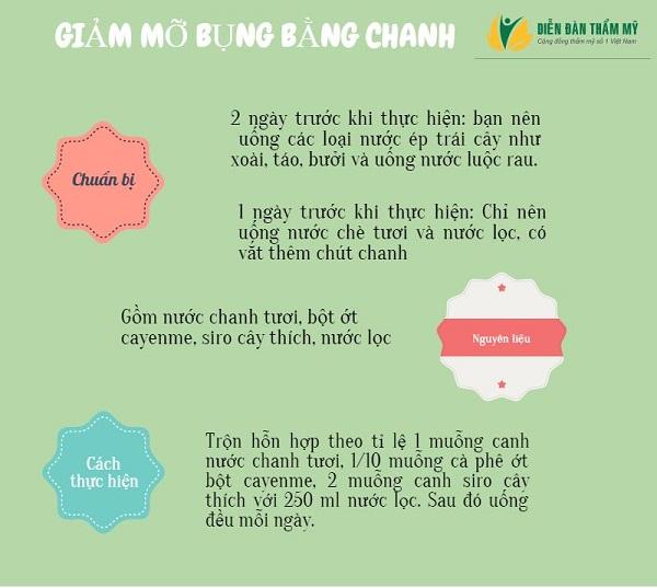 giam-mo-bung-beo-bung-bang-chanh.jpg